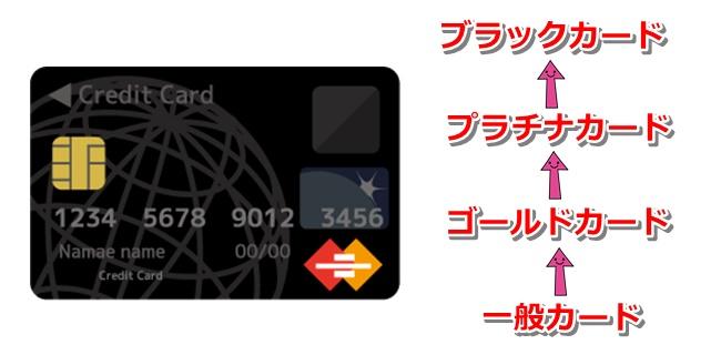 creditcard-status03